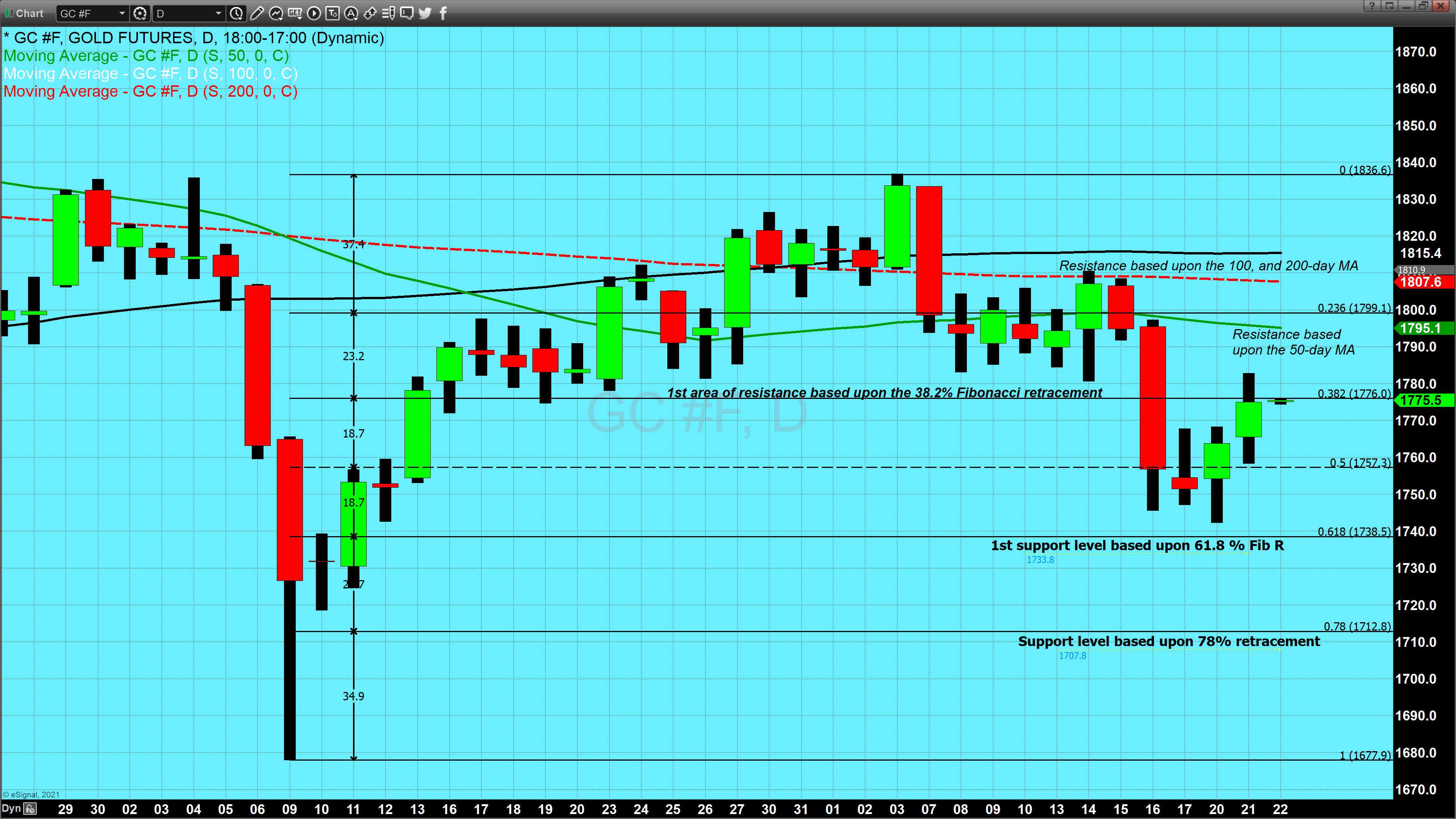 Chart_21-09-21_12-19-34