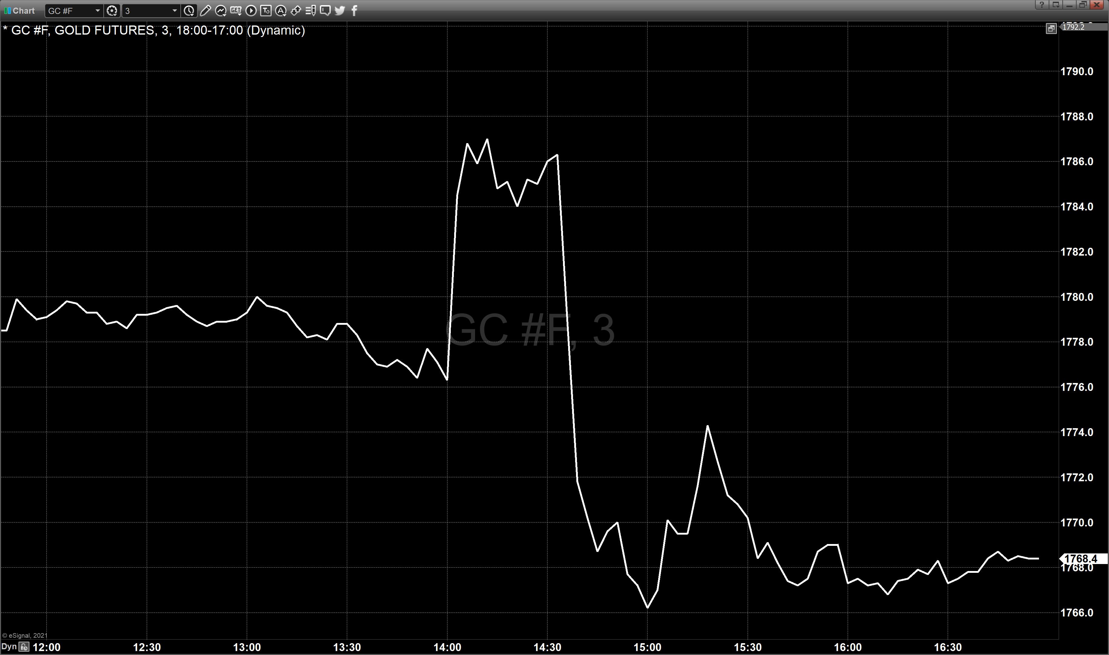 Chart_21-09-22_11-16-38