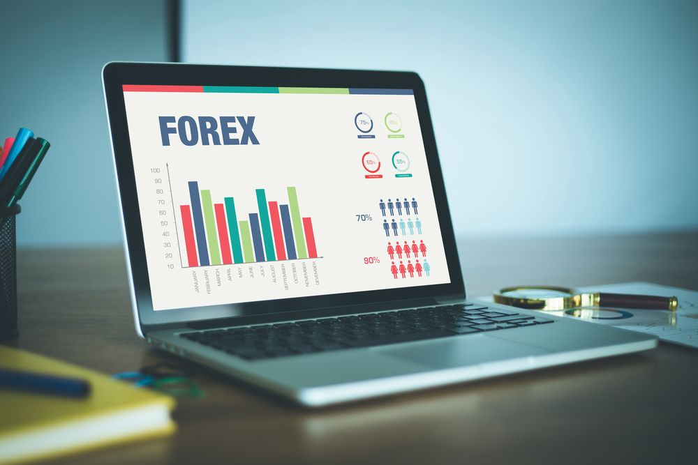 How to Manage Risk in Your Forex Trading Account