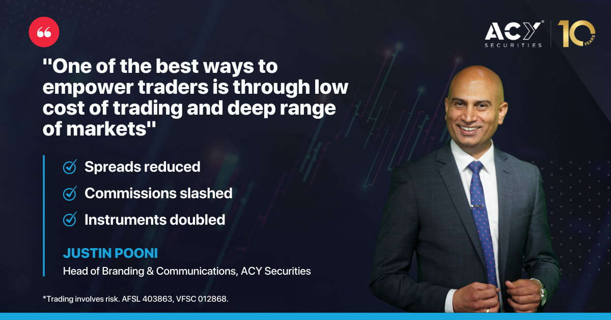 ACY Securities doubles number of instruments and drastically reduces spreads and commissions in Australia.