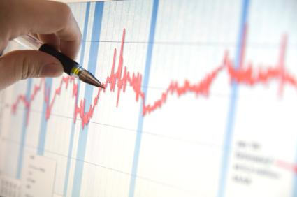 Technical Analysis in the Forex Markets