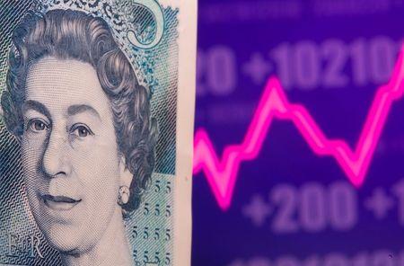 Sterling Slips as Global Risk Appetite Falters; Speculators Turn Bullish