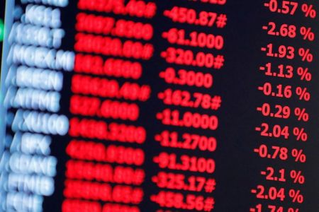 Marketmind: What Could Possibly Go Wrong?