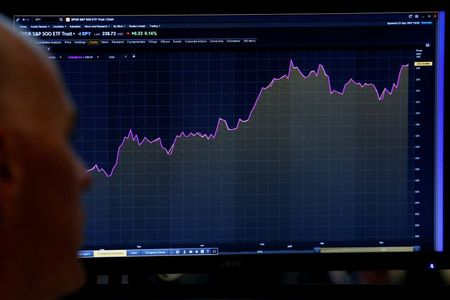 Early or Late Cycle? Fast-running Bull Market Unnerves Investors