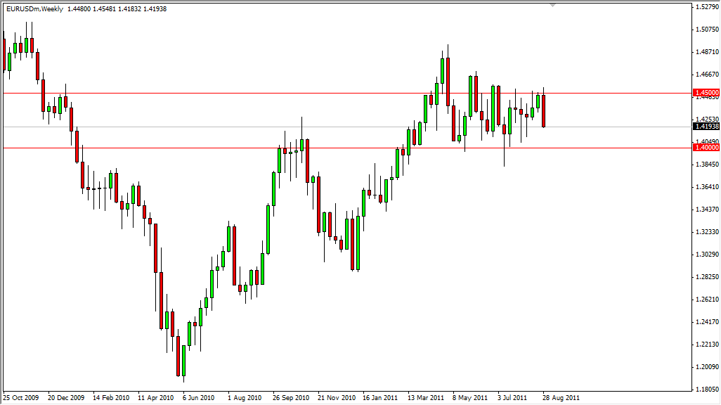 EUR/USD Technical Analysis for the Week of August 15, 2011