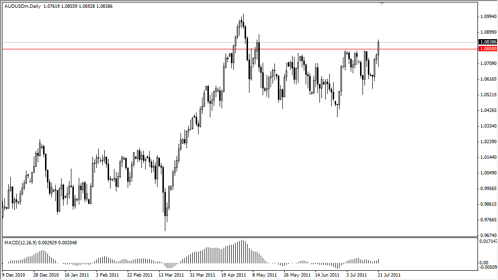 AUD/USD Technical Analysis July 22, 2011
