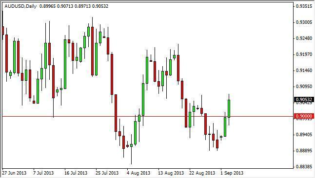 AUD/USD Forecast Nov. 17th, 2011, Technical Analysis