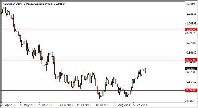 AUD/USD Forecast Nov. 30th, 2011, Technical Analysis