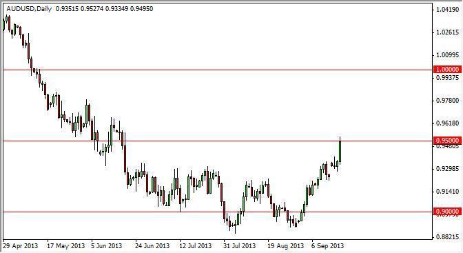 AUD/USD Forecast, Dec. 1st, 2011, Technical Analysis