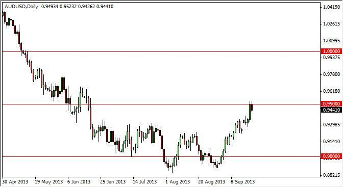 AUD/USD Forecast Dec. 2, 2011, Technical Analysis