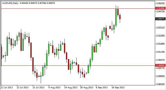 AUD/USD Forecast December 5, 2011, Technical Analysis