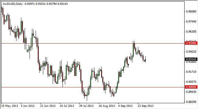 AUD/USD Forecast Dec. 6th, 2011, Technical Analysis