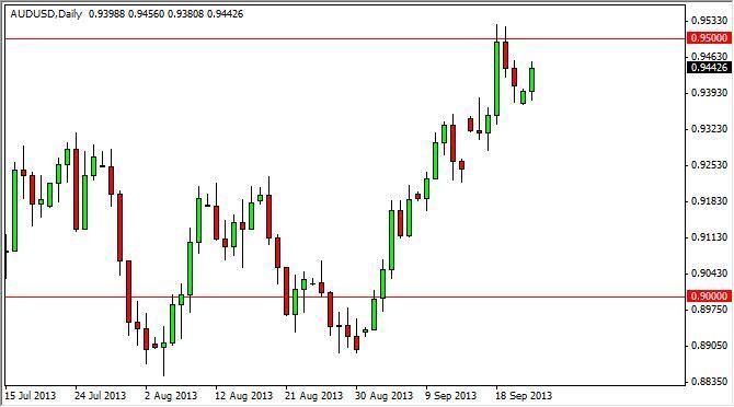 AUD/USD Forecast Dec. 7th, 2011, Technical Analysis