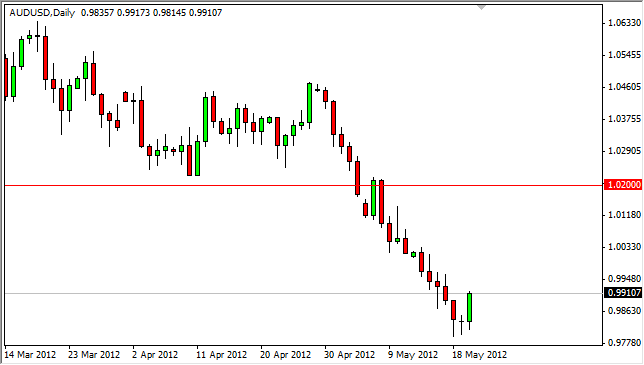 AUD/USD Forecast May 22, 2012, Technical Analysis