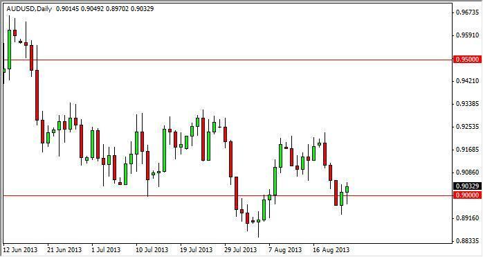 AUD/USD Forecast Dec. 8th, 2011, Technical Analysis