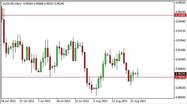 AUD/USD Forecast Dec. 9th, 2011, Technical Analysis