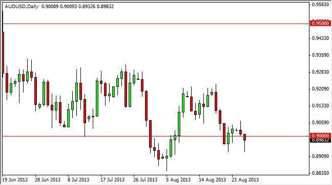 AUD/USD Forecast Dec. 12th, 2011, Technical Analysis