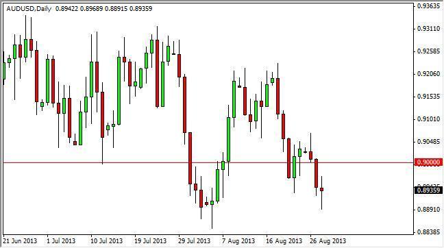 AUD/USD Forecast December 13, 2011, Technical Analysis