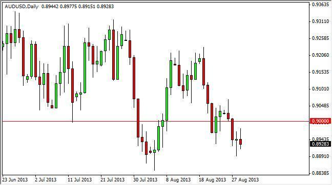 AUD/USD Forecast December 14, 2011, Technical Analysis