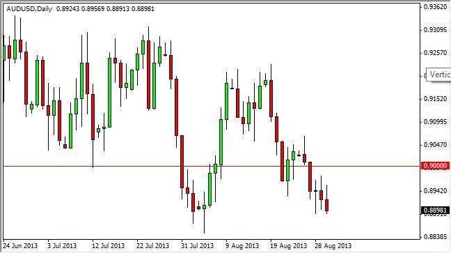 AUD/USD Forecast December 15, 2011, Technical Analysis