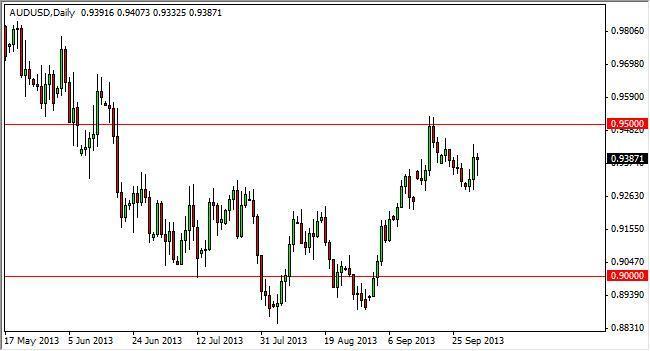 AUD/USD Forecast December 16, 2011, Technical Analysis