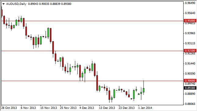 AUD/USD Forecast December 28, 2011, Technical Analysis
