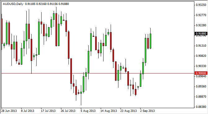 AUD/USD Forecast Nov. 22nd, 2011, Technical Analysis