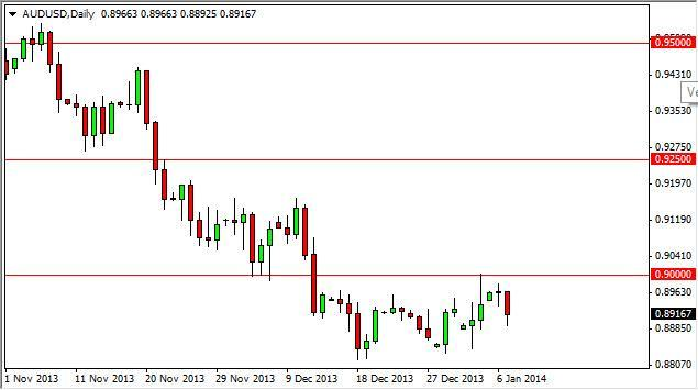 AUD/USD Forecast January 17, 2012, Technical Analysis