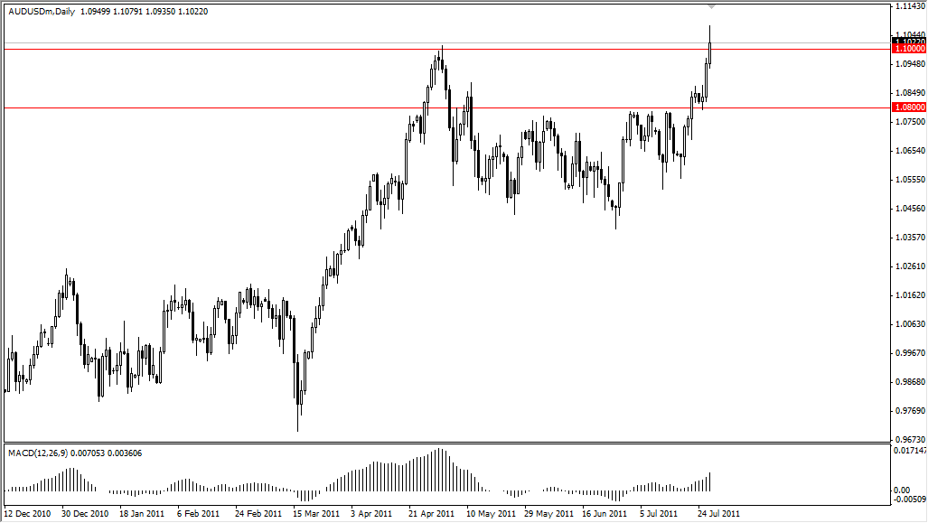 AUD/USD Technical Analysis July 28, 2011