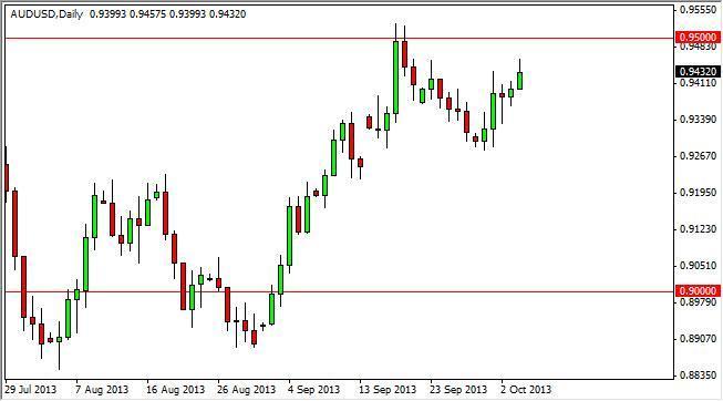 AUD/USD Forecast January 27, 2012, Technical Analysis
