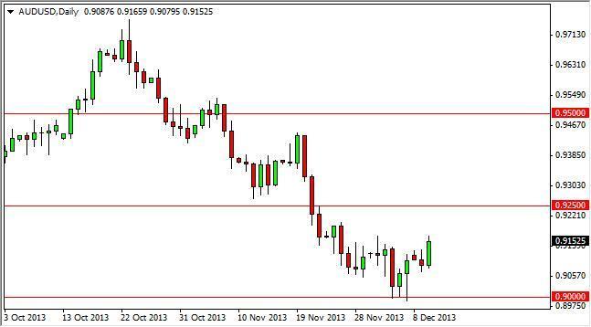 AUD/USD Forecast January 31, 2012, Technical Analysis