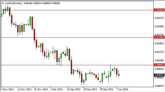 AUD/USD Forecast February 1, 2012, Technical Analysis