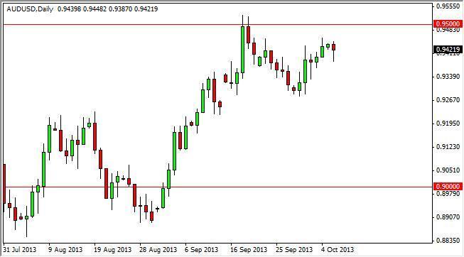 AUD/USD Forecast February 10, 2012, Technical Analysis