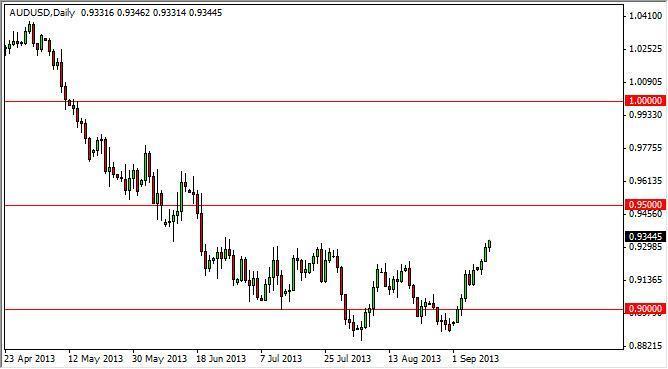 AUD/USD Forecast Nov. 25th, 2011, Technical Analysis