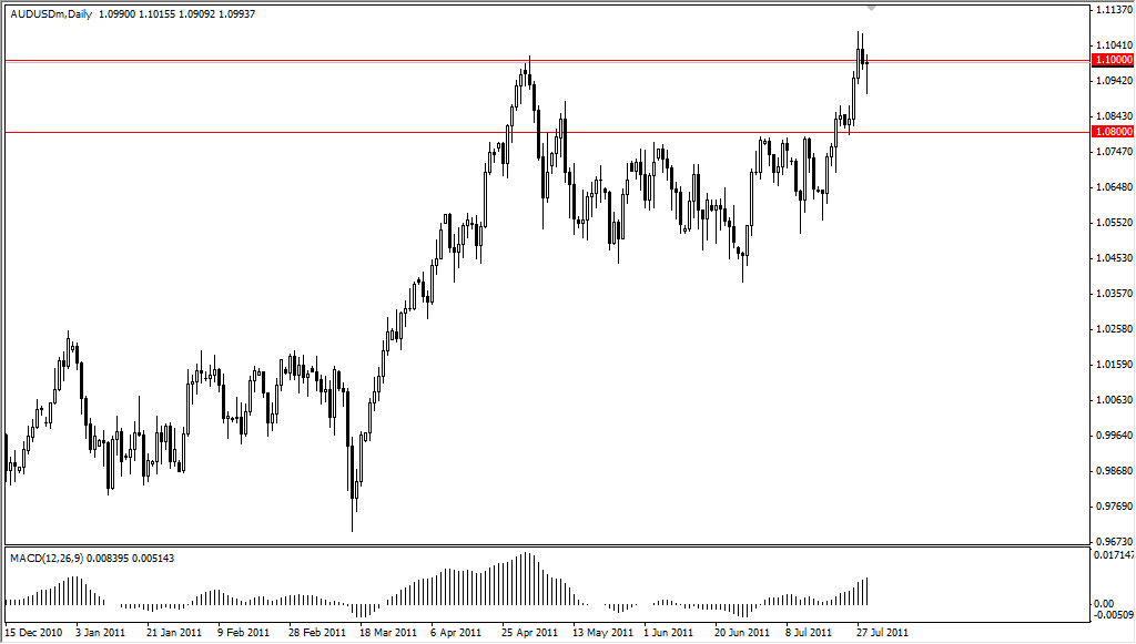 AUD/USD Technical Analysis Aug 1, 2011