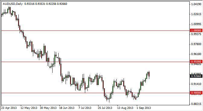 AUD/USD Forecast Nov. 28th, 2011, Technical Analysis
