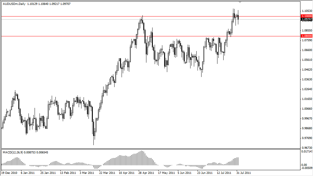 AUD/USD Technical Analysis August 2, 2011