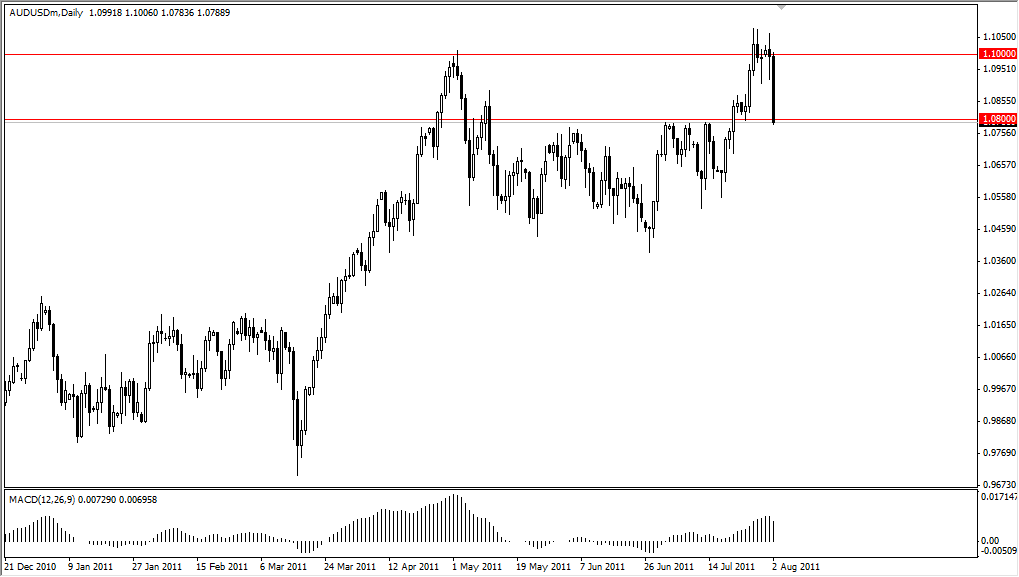 AUD/USD Technical Analysis August 3, 2011