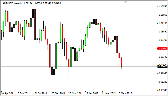 AUD/USD Forecast for the Week of May 21, 2012, Technical Analysis