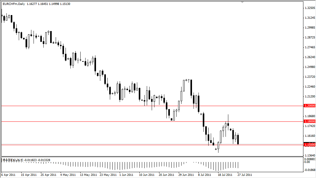 EUR/CHF Technical Analysis July 28, 2011