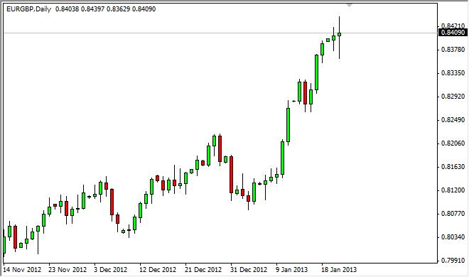 Elliott Wave Strategy EURGBP – The Ever Expanding Euro!