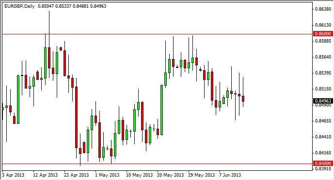 EUR/GBP Forecast Dec. 7th, 2011, Technical Analysis