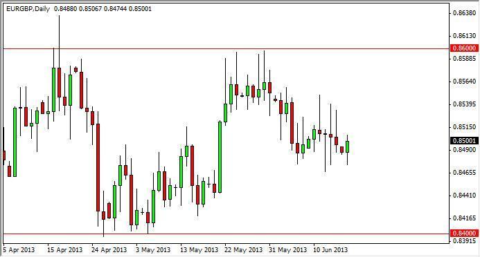 EUR/GBP Forecast Dec. 8th, 2011, Technical Analysis
