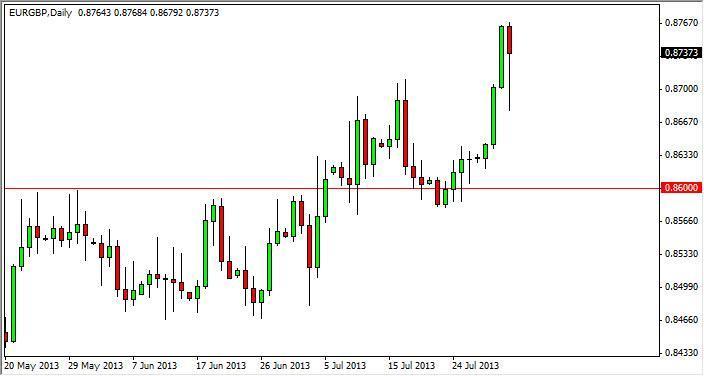 EUR/GBP Forecast December 19, 2011, Technical Analysis