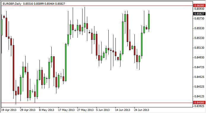 EUR/GBP Forecast January 30, 2012, Technical Analysis