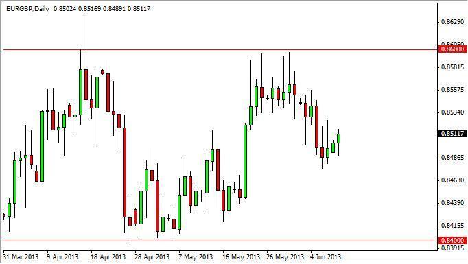 EUR/GBP Forecast Dec. 1st, 2011, Technical Analysis
