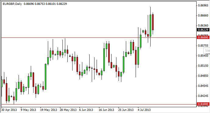 EUR/GBP Forecast December 5, 2011, Technical Analysis