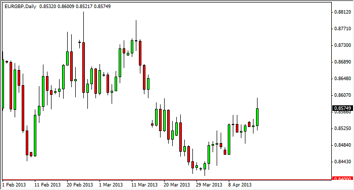 EUR/GBP Forecast March 6, 2012, Technical Analysis