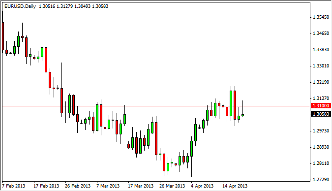 EUR/USD Forecast March 16, 2012, Technical Analysis