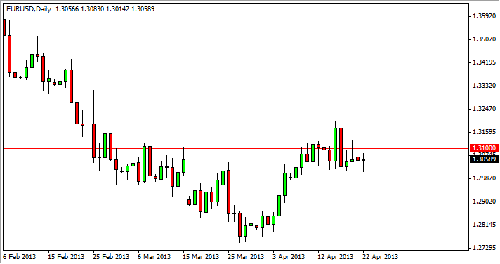 EUR/USD Forecast March 29, 2012, Technical Analysis